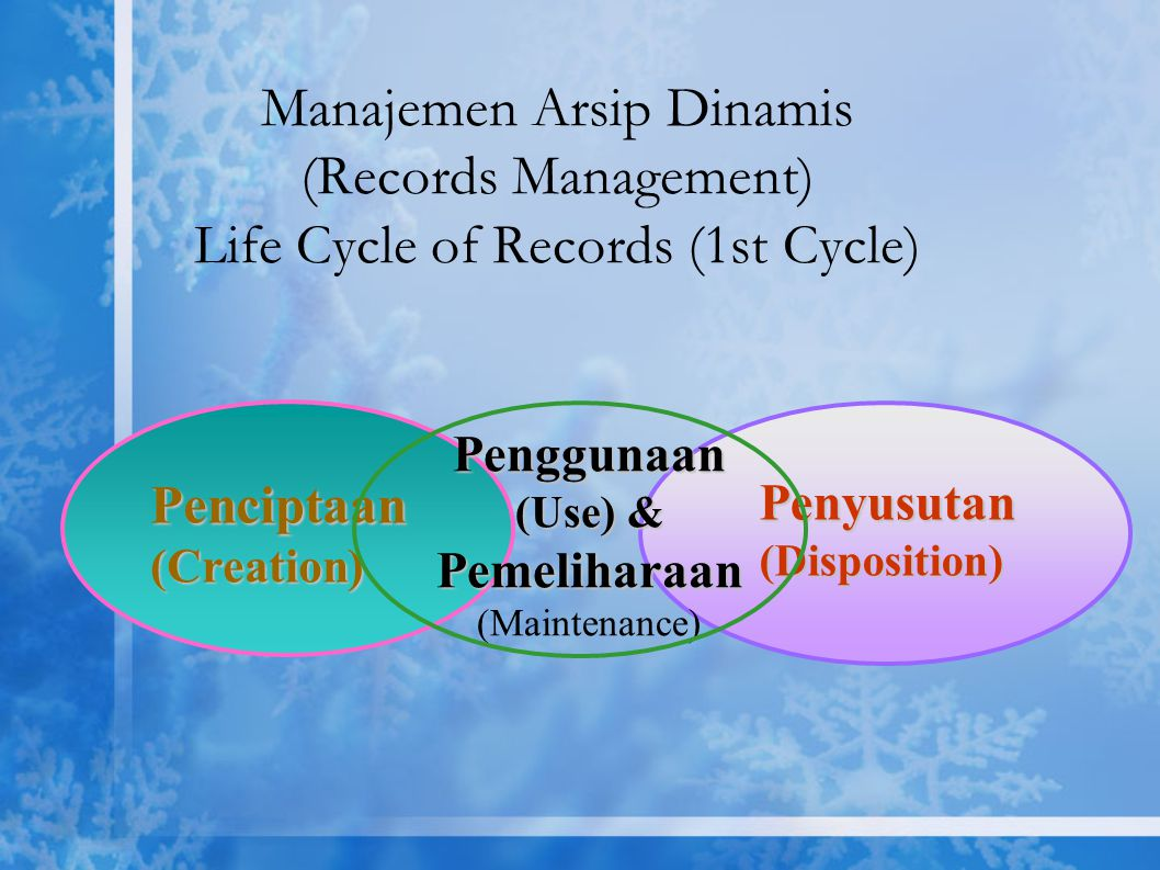 Manajemen Arsip Dinamis (Records Management) Life Cycle of Records (1st Cycle)