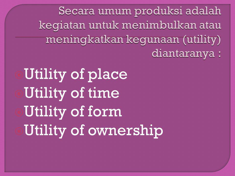 Utility of place Utility of time Utility of form Utility of ownership