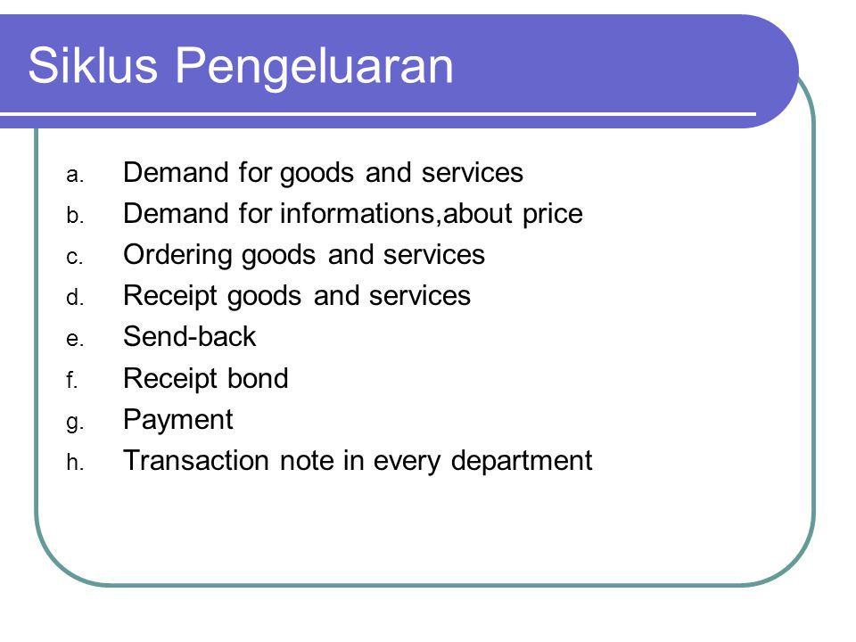Siklus Pengeluaran Demand for goods and services
