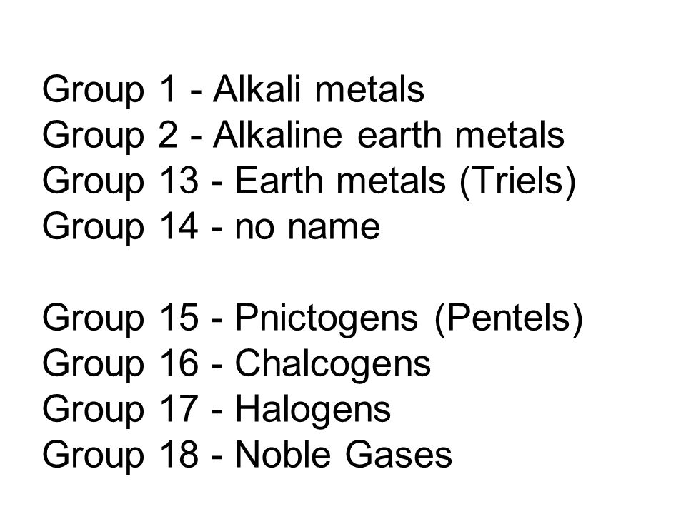 Group 1 - Alkali metals Group 2 - Alkaline earth metals Group 13 - Earth metals (Triels) Group 14 - no name Group 15 - Pnictogens (Pentels) Group 16 - Chalcogens Group 17 - Halogens Group 18 - Noble Gases