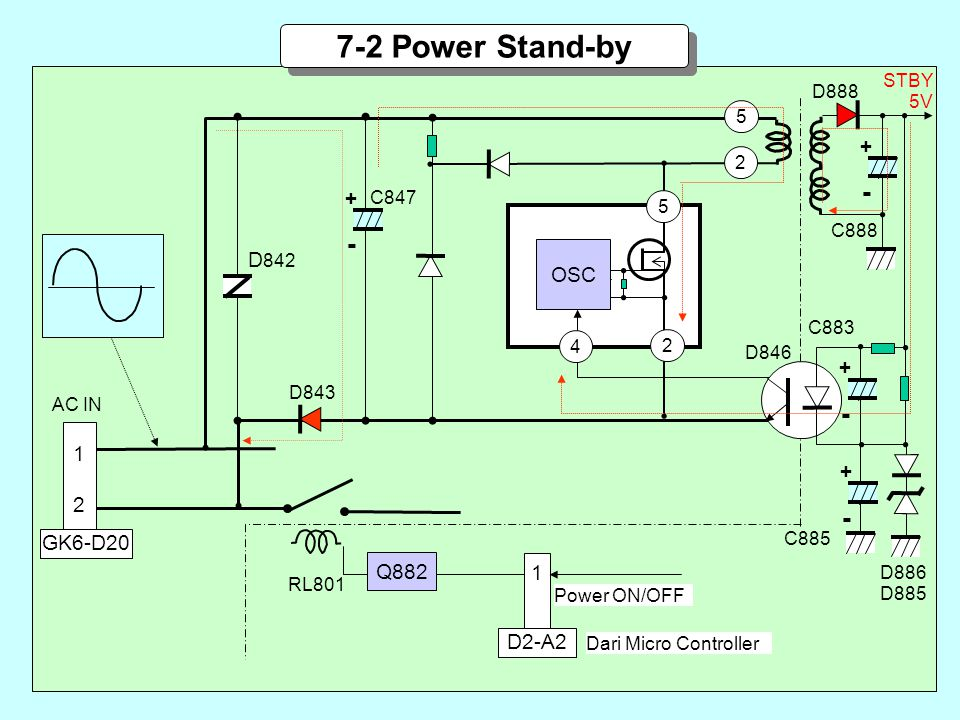 7-2 Power Stand-by - - - - + + D842 OSC + 1 2 + GK6-D20 Q882 1 D2-A2