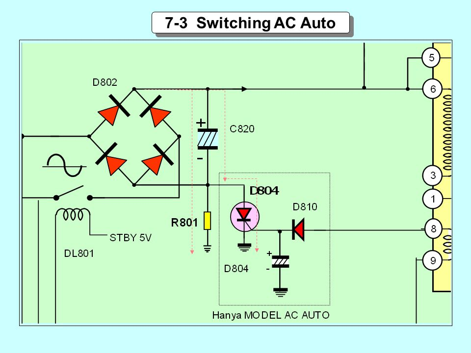 7-3 Switching AC Auto AC Auto Switching