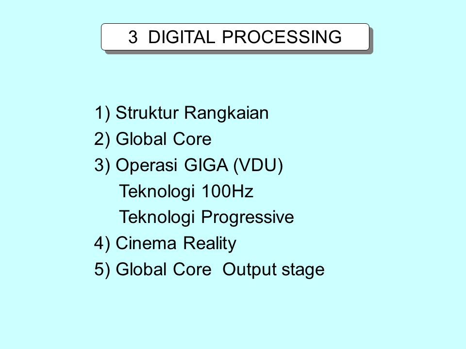 3 DIGITAL PROCESSING 1) Struktur Rangkaian. 2) Global Core. 3) Operasi GIGA (VDU) Teknologi 100Hz.