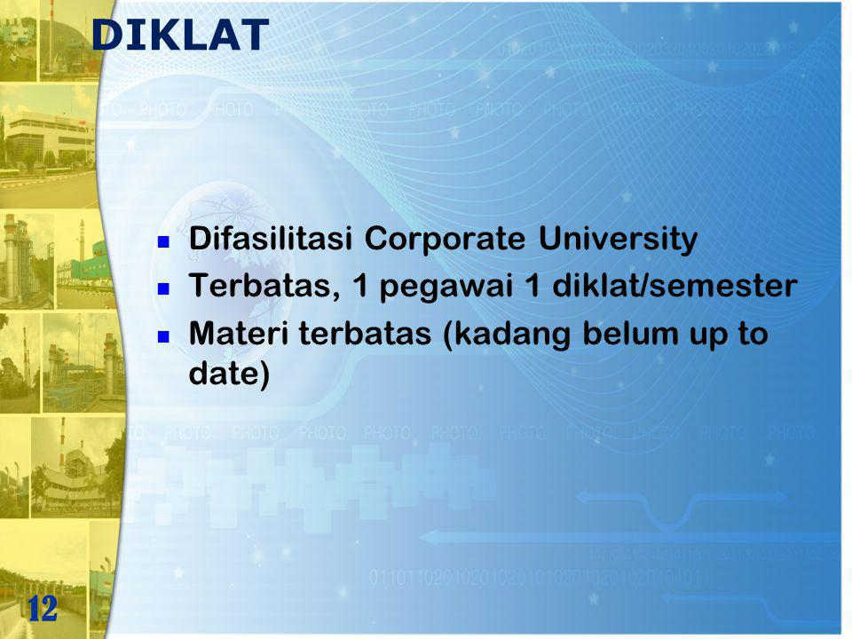 DIKLAT Difasilitasi Corporate University