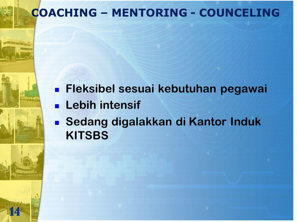 COACHING – MENTORING - COUNCELING