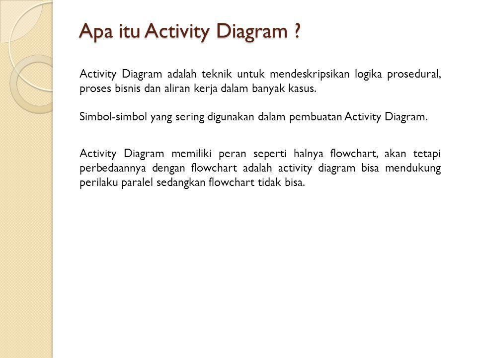 Apa itu Activity Diagram