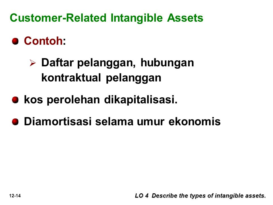 Customer-Related Intangible Assets