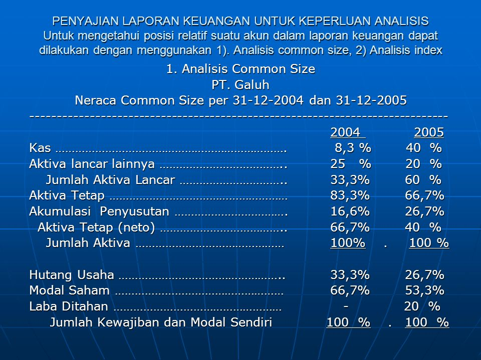 Neraca Common Size per dan