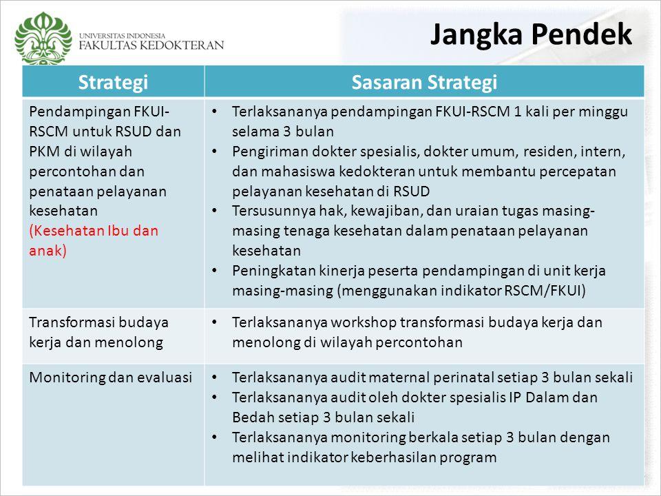 Kerjasama Fkui Rscm Dengan Pemprov Dki Jakarta Ppt Download