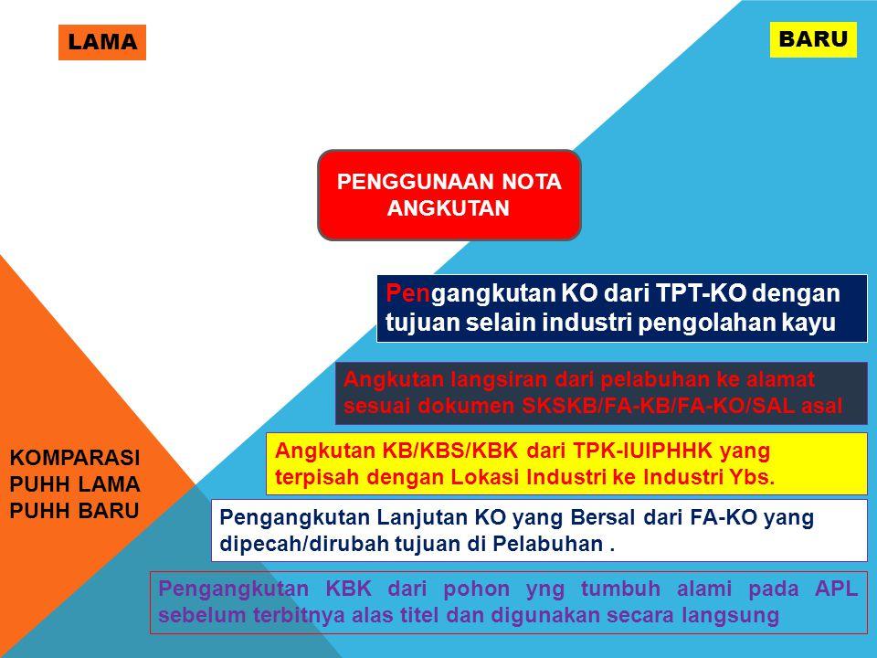 Peraturan Menteri Kehutanan Ppt Download