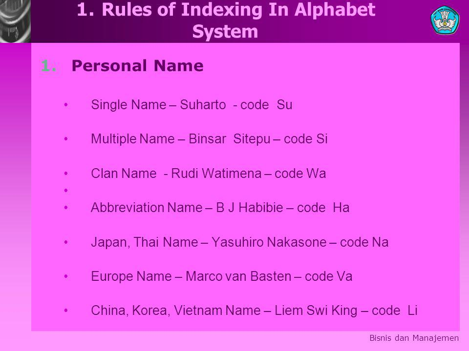 1. Rules of Indexing In Alphabet System