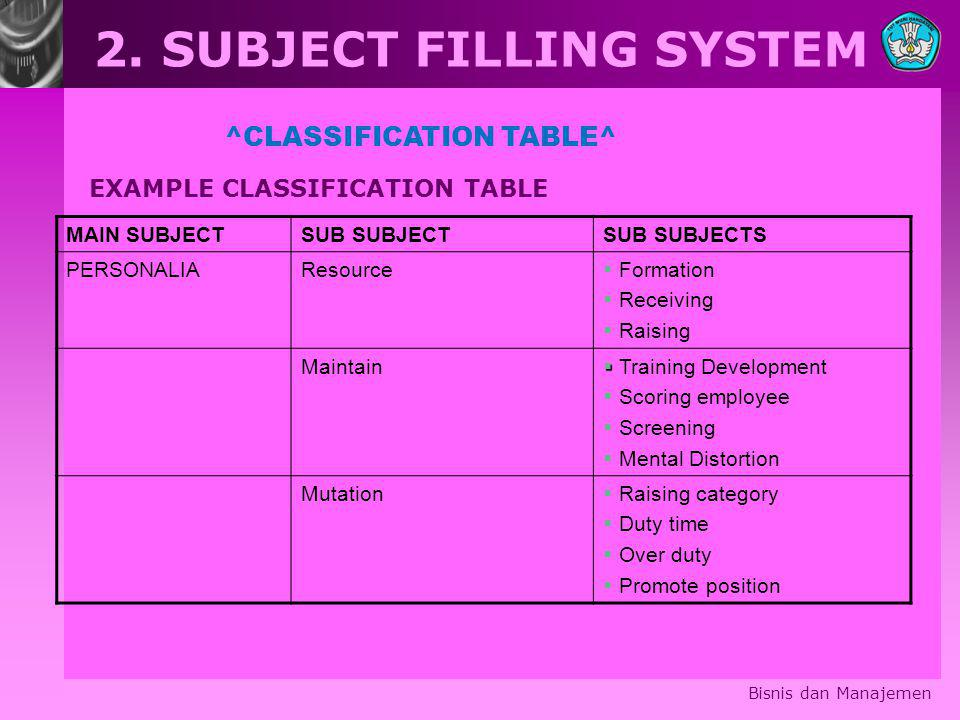 2. SUBJECT FILLING SYSTEM