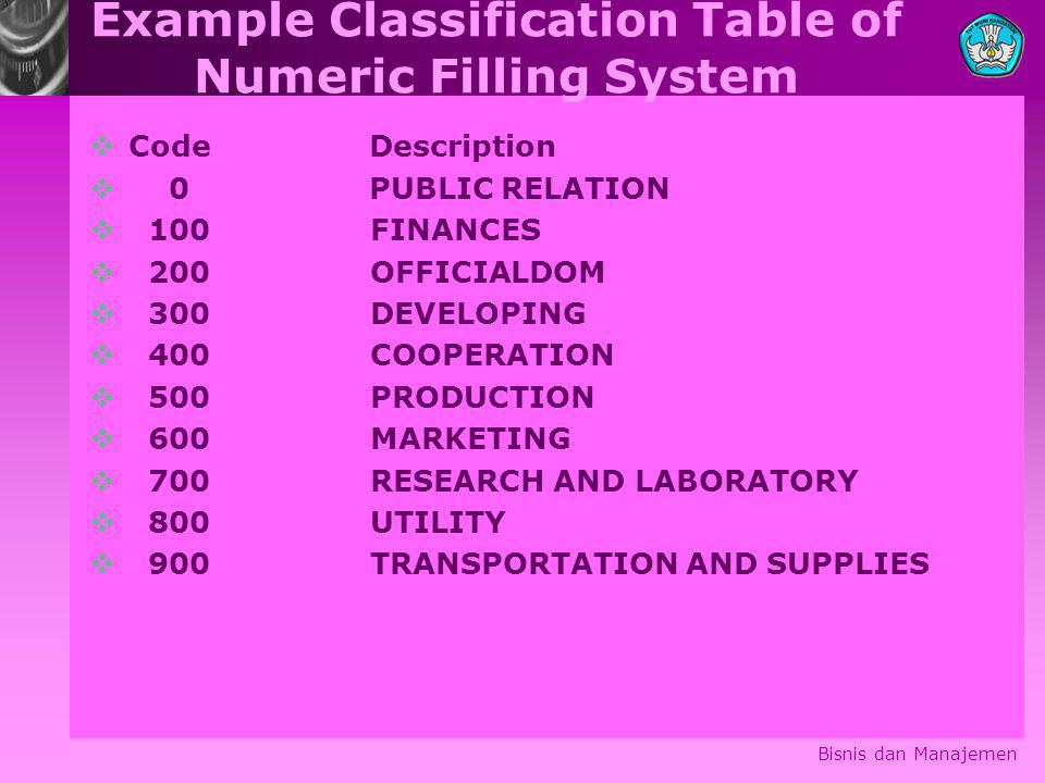 Example Classification Table of Numeric Filling System