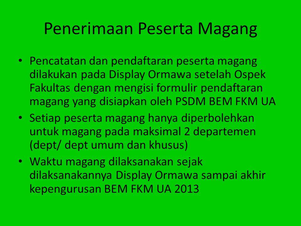 Sop Magang Mahasiswa Baru Ppt Download