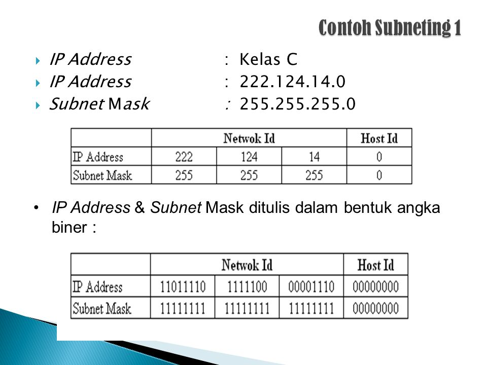 Contoh Subneting 1 IP Address : Kelas C IP Address :