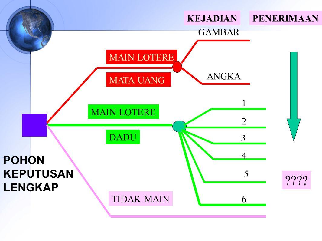 Diagram keputusan decision tree susi sulandari ppt download pohon keputusan lengkap ccuart Image collections