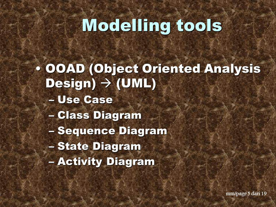 Modelling tools OOAD (Object Oriented Analysis Design)  (UML)