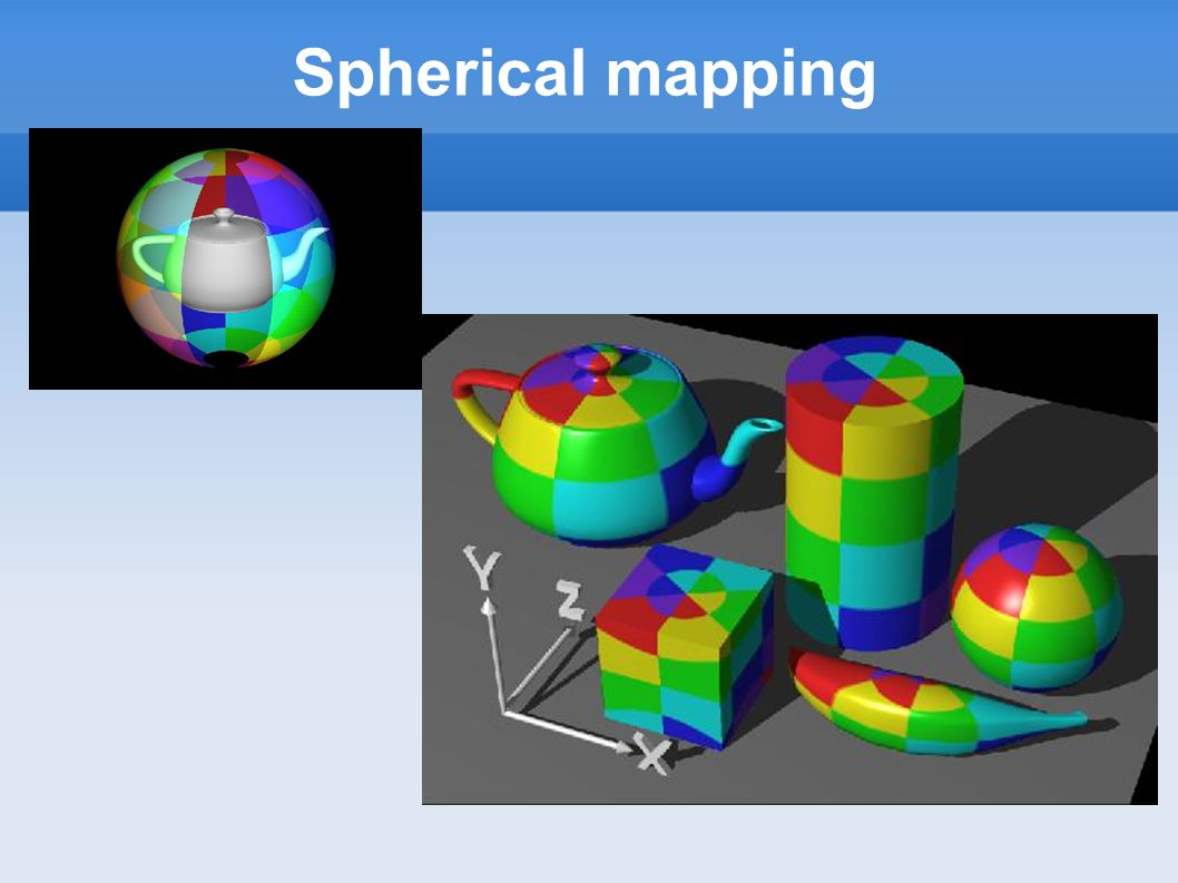 Spherical mapping