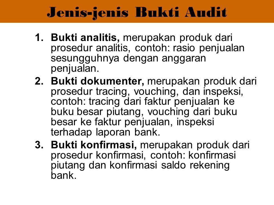Tujuan Audit Dan Bukti Audit Ppt Download