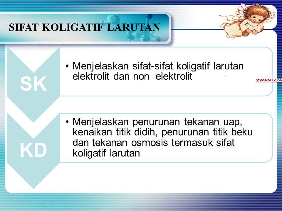 Sifat koligatif larutan ppt download sifat koligatif larutan ccuart Choice Image