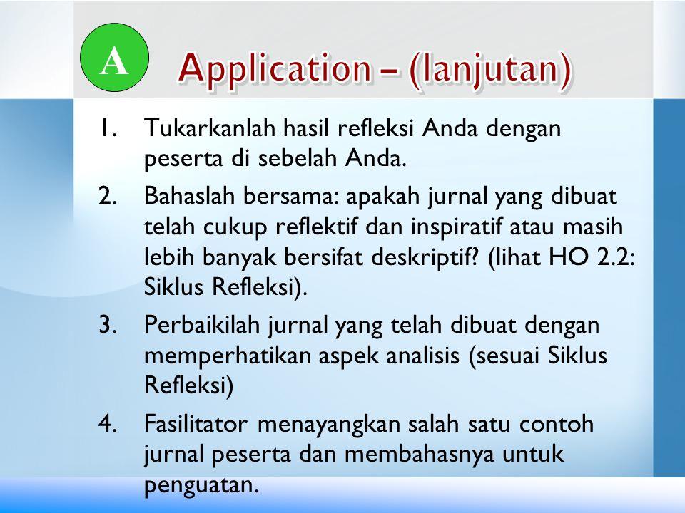 Unit 2 Jurnal Reflektif Ppt Download