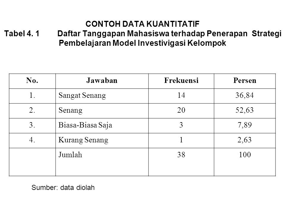 CONTOH DATA KUANTITATIF Tabel 4