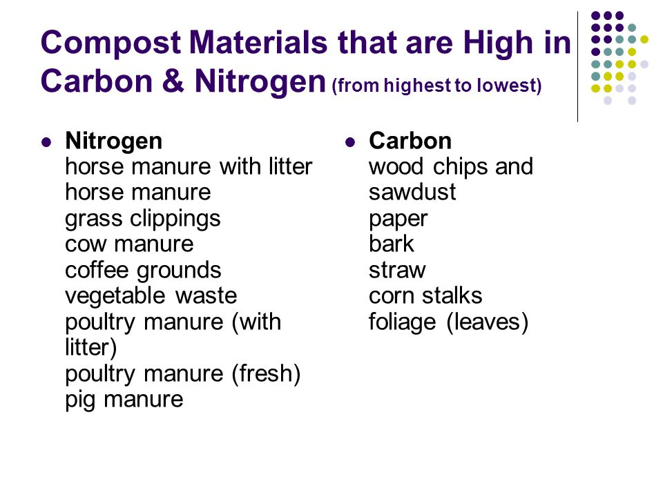 Compost Materials that are High in Carbon & Nitrogen (from highest to lowest)