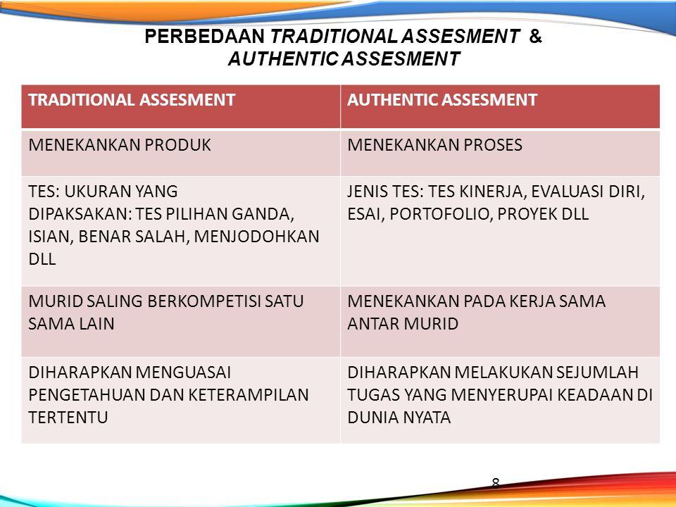PERBEDAAN TRADITIONAL ASSESMENT &