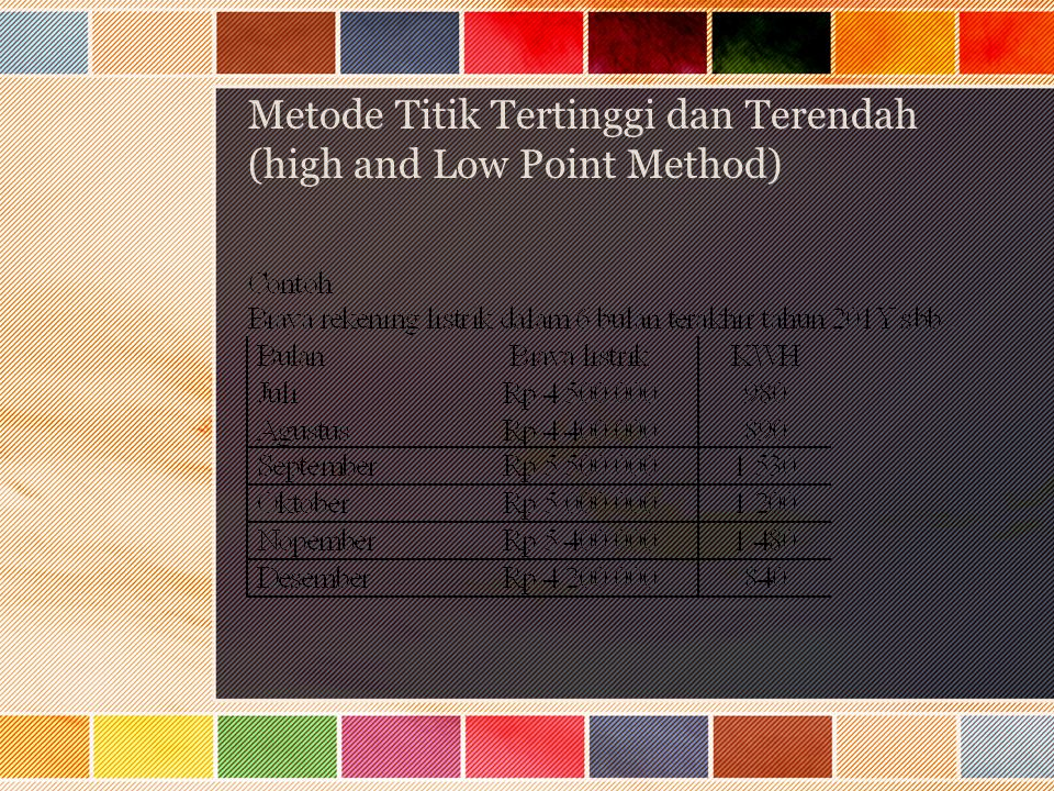 Metode Titik Tertinggi dan Terendah (high and Low Point Method)