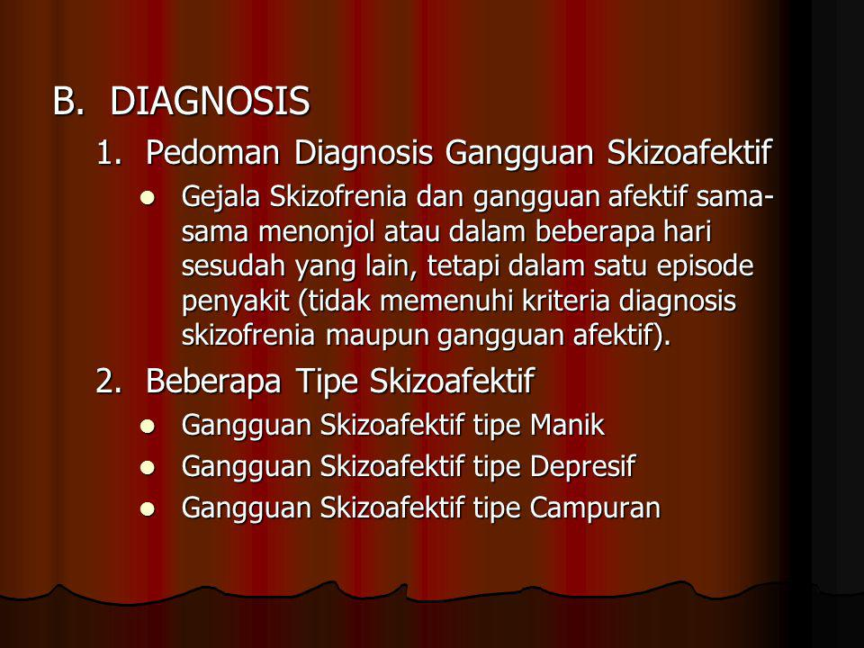 B. DIAGNOSIS 1. Pedoman Diagnosis Gangguan Skizoafektif