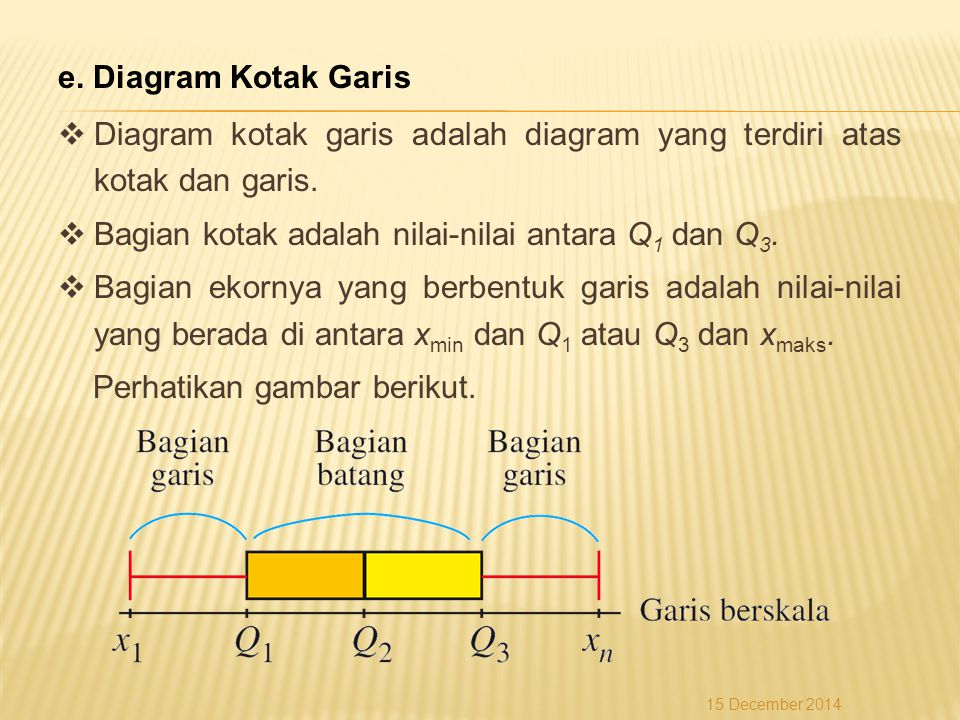 Bab 1 statistika 7 april ppt download 35 diagram kotak garis ccuart Gallery