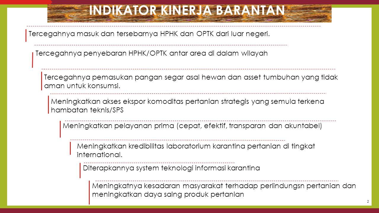 Evaluasi Kinerja Badan Karantina Pertanian Tahun Ppt Download Surat Balai Untuk Tanaman Dan Hewan Indikator Barantan