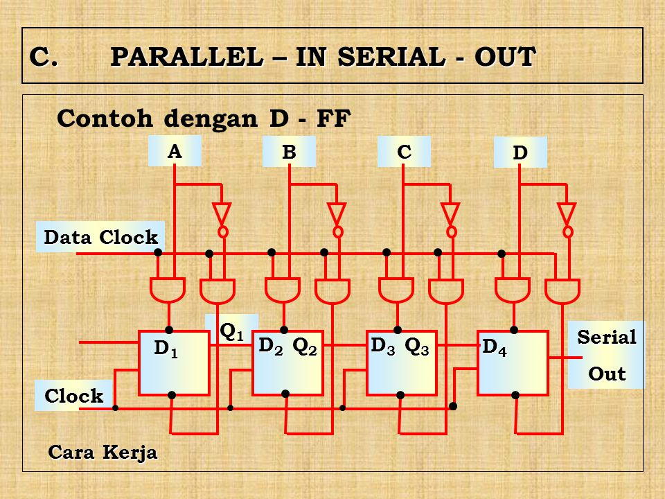 C. PARALLEL – IN SERIAL - OUT