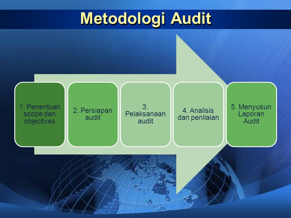 Metodologi Audit 1. Penentuan scope dan objectives 2. Persiapan audit