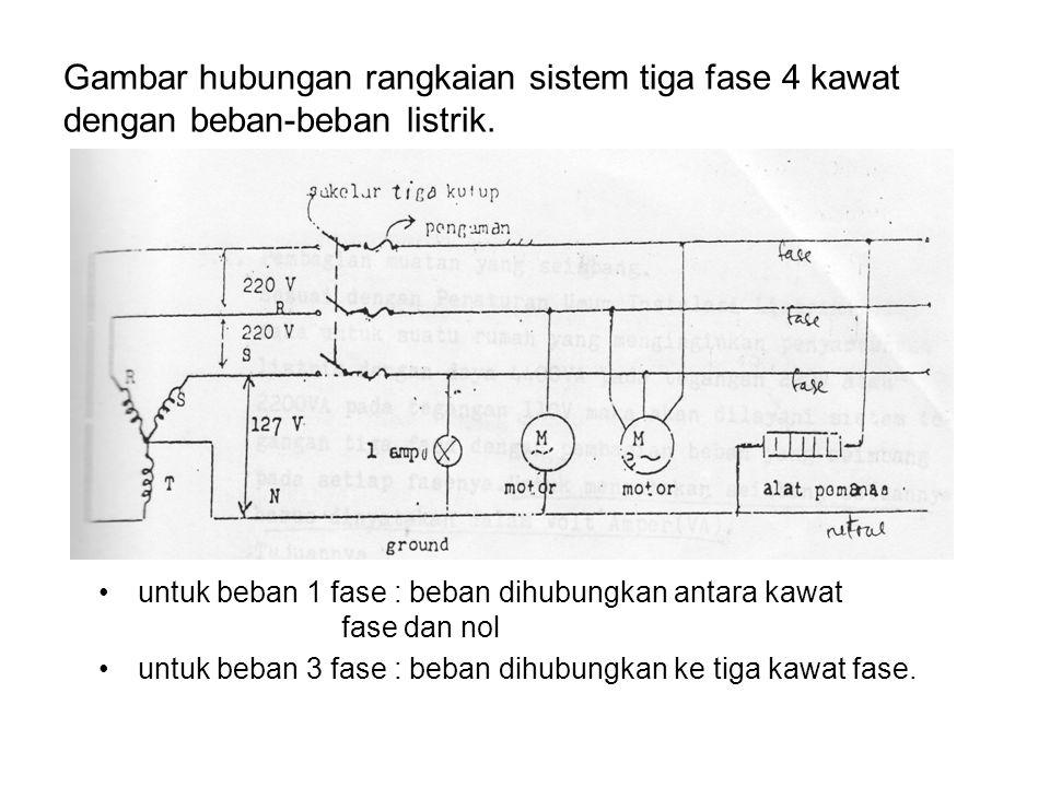 Pleasing Gambar Instalasi Listrik Dalam Gedung Ppt Download Wiring 101 Akebretraxxcnl