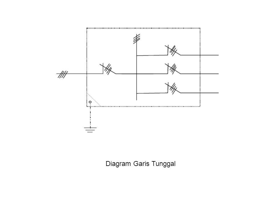 Gambar instalasi listrik dalam gedung ppt download 23 diagram garis tunggal ccuart Gallery