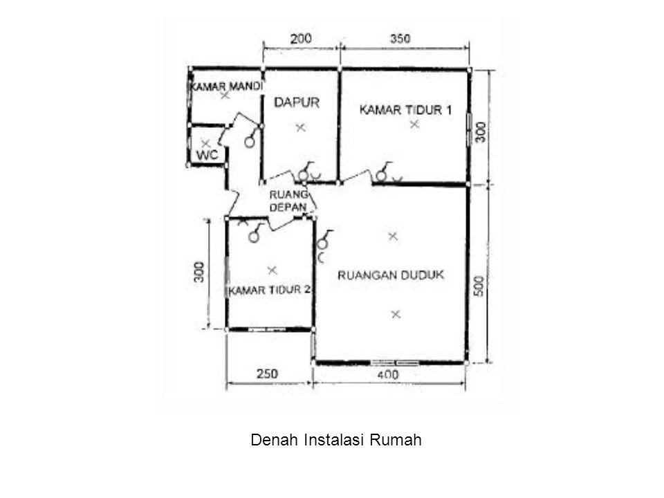 Gambar instalasi listrik dalam gedung ppt download 28 denah instalasi rumah cheapraybanclubmaster Choice Image
