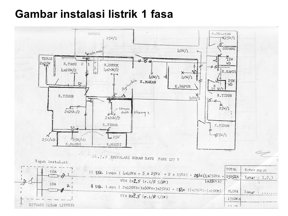 gambar instalasi listrik dalam gedung