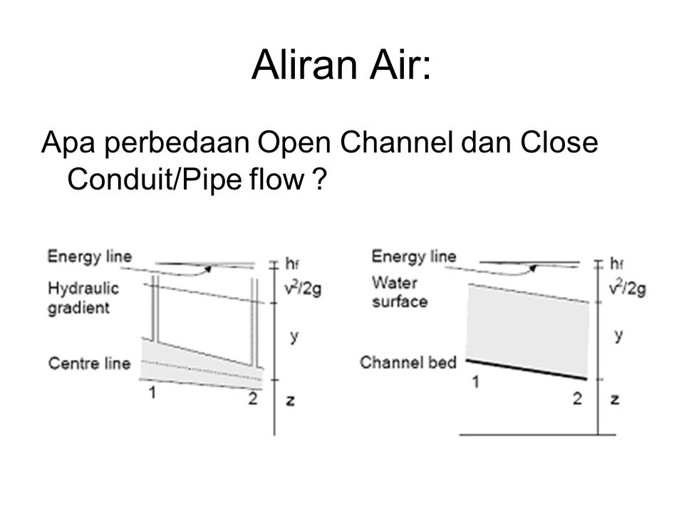 Aliran Air: Apa perbedaan Open Channel dan Close Conduit/Pipe flow