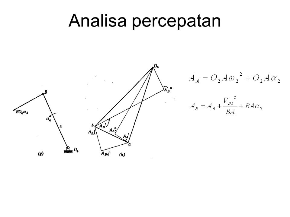 Analisa percepatan