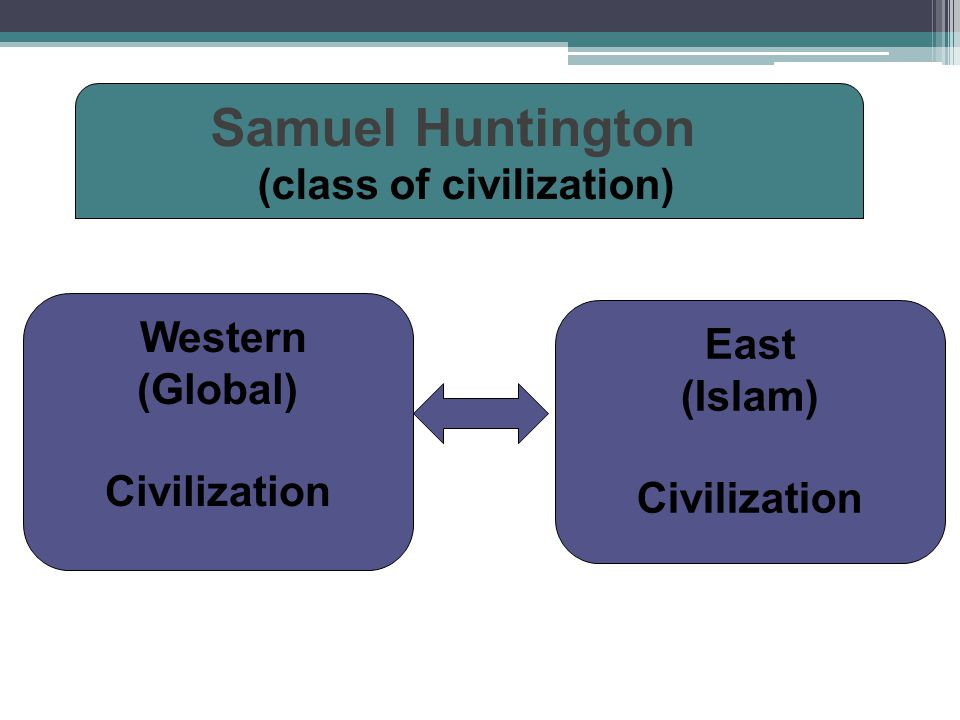 Samuel Huntington (class of civilization) Western (Global) East