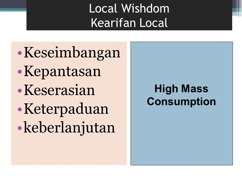 Local Wishdom Kearifan Local