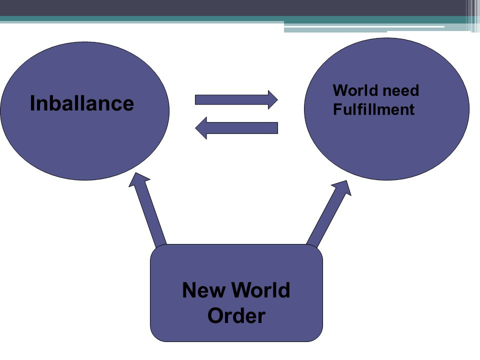 World need Fulfillment