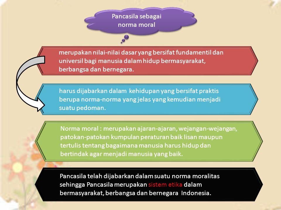 Pancasila Sebagai Sistem Etika Ppt Download