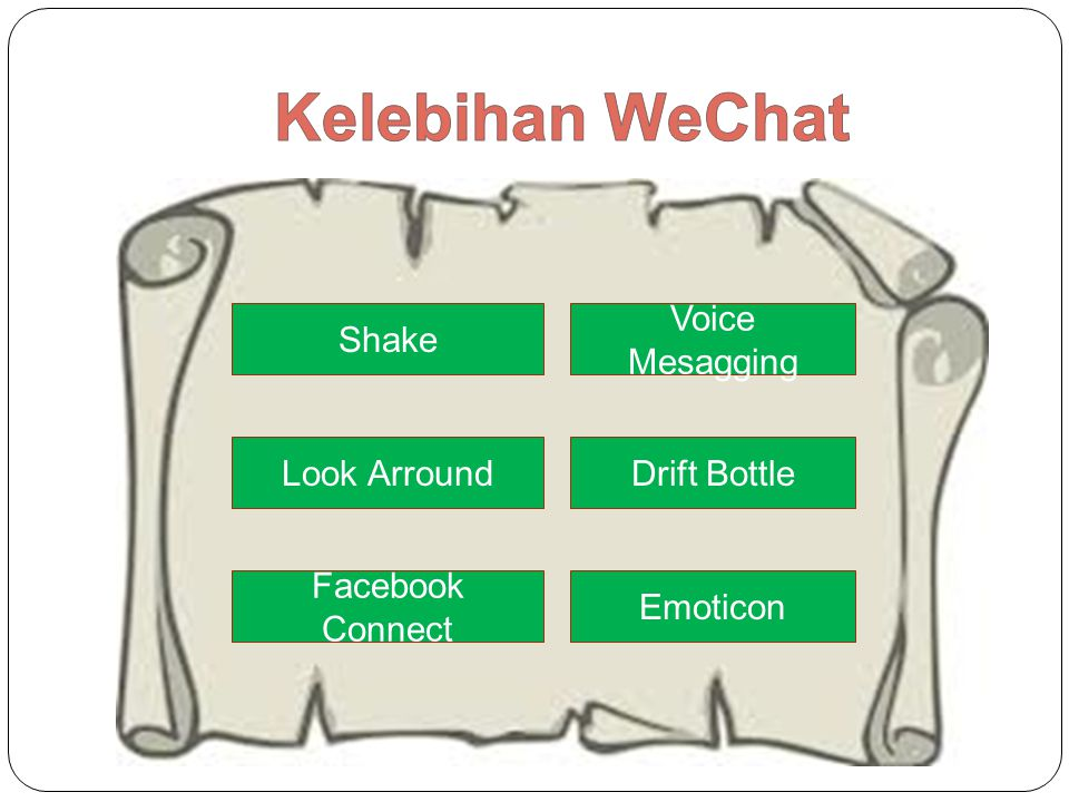 Kelebihan WeChat Shake Voice Mesagging Look Arround Drift Bottle