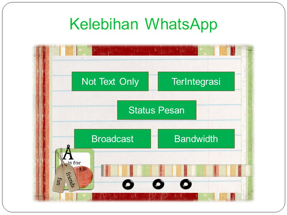 Kelebihan WhatsApp Not Text Only Not Text Only TerIntegrasi