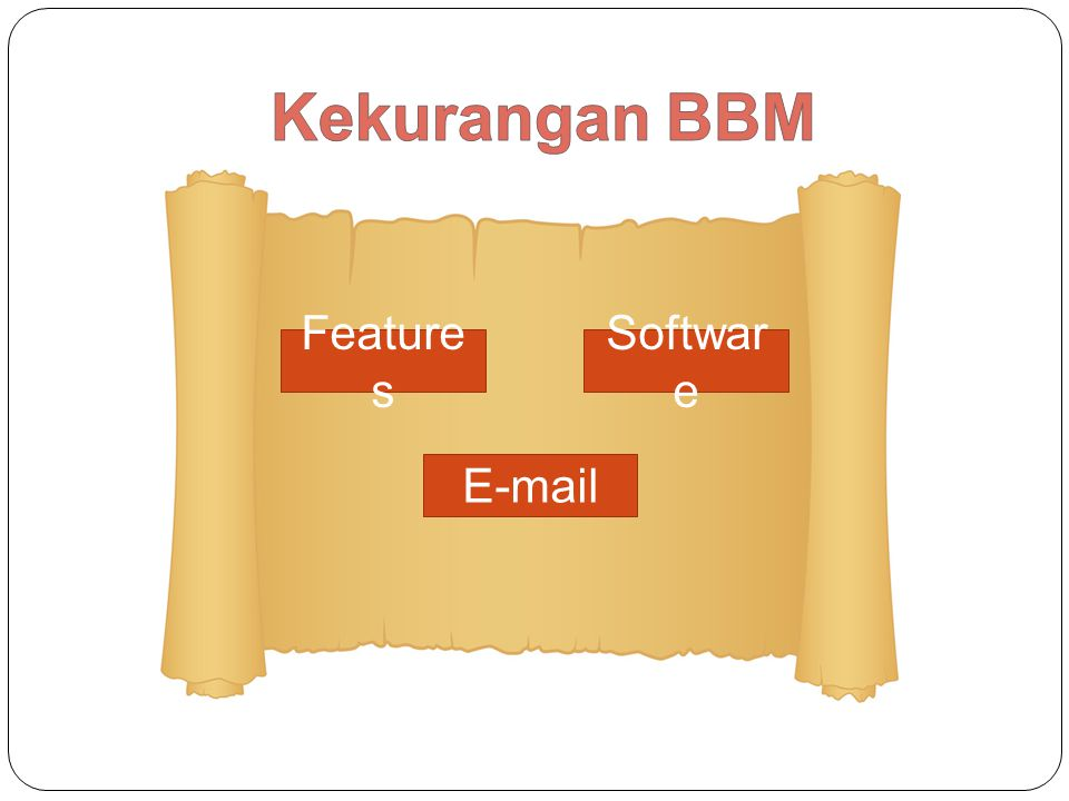 Kekurangan BBM Features Software E-mail