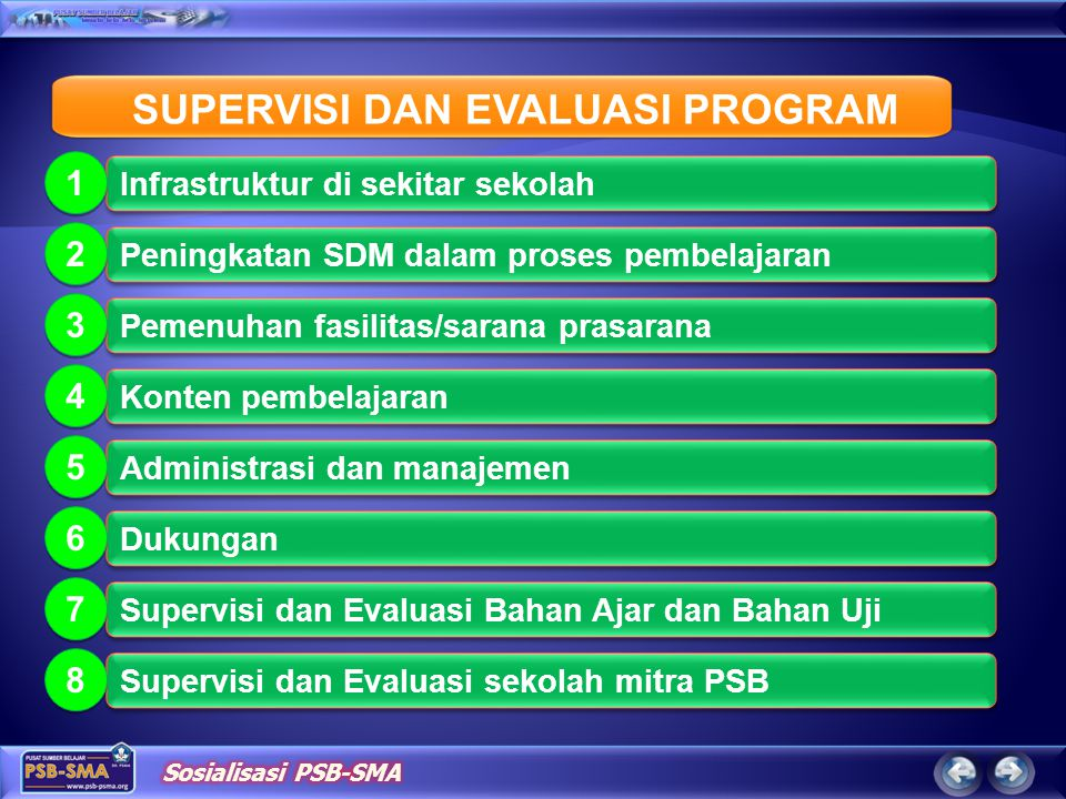 SUPERVISI DAN EVALUASI PROGRAM