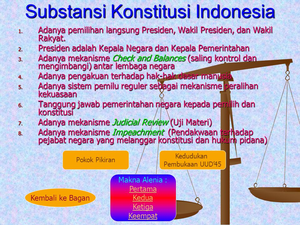 Substansi Konstitusi Indonesia