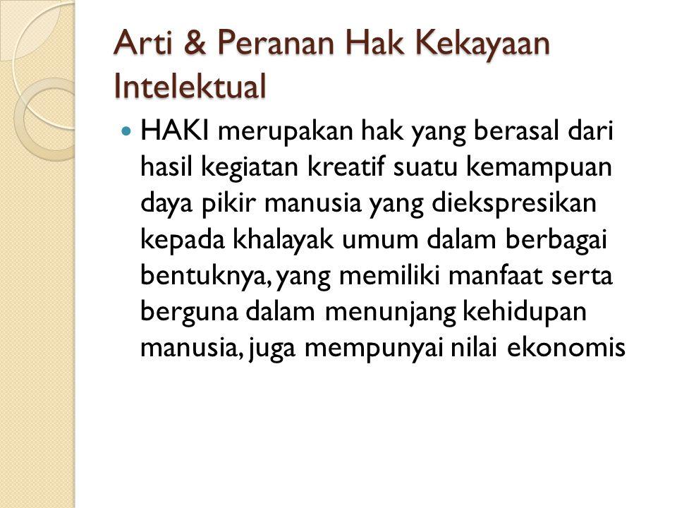Hak Kekayaan Intelektual - ppt download